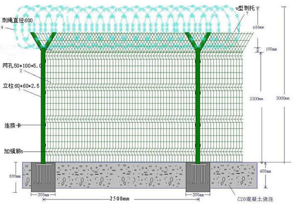 358 Mesh Electrical Substation Fencing For Security Of